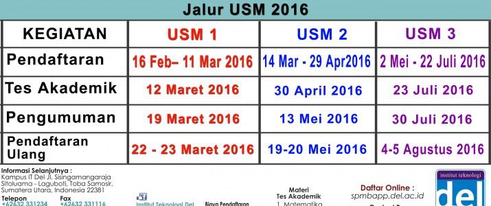 Jadwal Penerimaan Mahasiswa Baru 2016