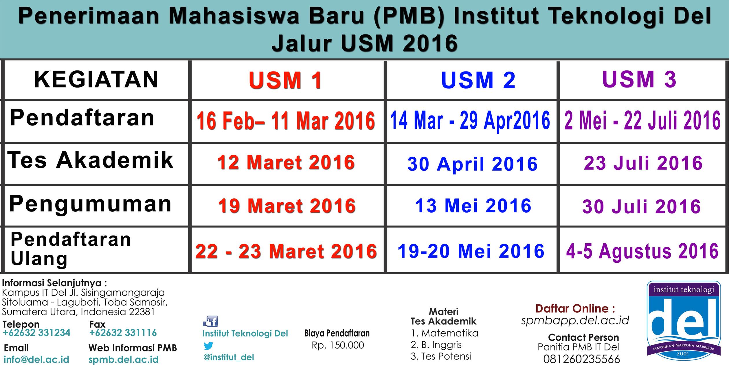 USM 2016 untuk web
