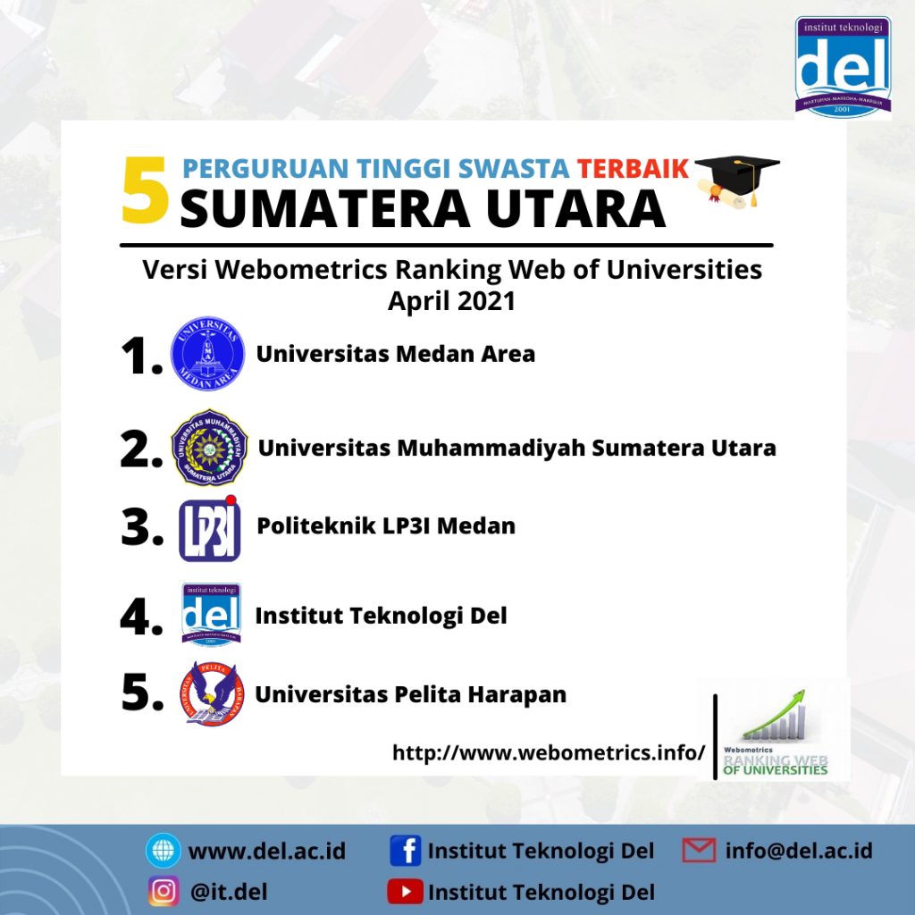 5 Perguruan Tinggi Swasta Terbaik Sumatera Utara Versi Webometrics Ranking Web Of Universities April 2021